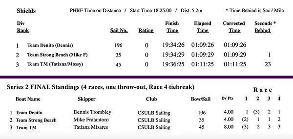 SBYCresults-15Jun-Series2-Race4-web